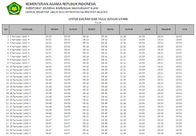 Jadwal Imsakiyah Ramadhan 1442 H Kabupaten Hulu Sungai Utara, Provinsi Kalimantan Selatan