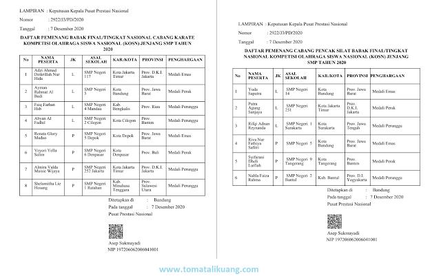 daftar pemenang peraih medali kosn o2sn jenjang smp tahun 2020 karate pencak silat secara daring tomatalikuang.com