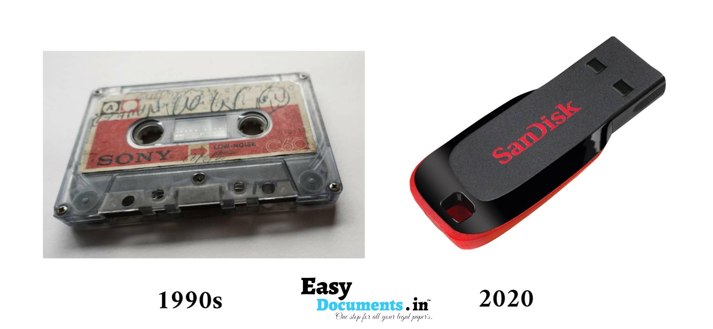 Storage in 90s vs 2020