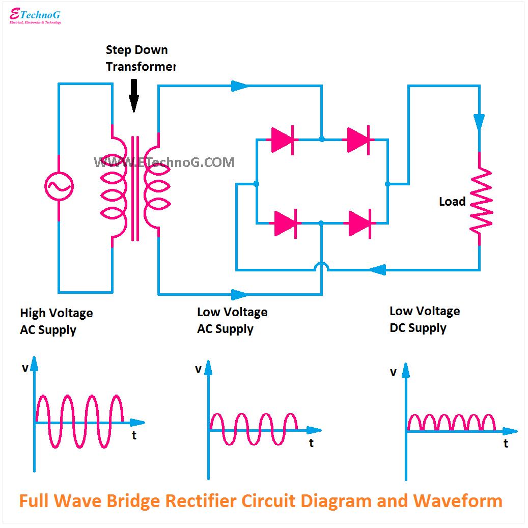 Full Wave Bridge Rectifier Circuit Diagram, Circuit Diagram of Bridge Rectifier