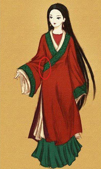 Quốc Sử Quán: Trang phục dân thường thời Lý - Y phục.