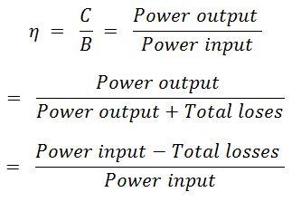 Efficiency of DC Generator & Condition for Maximum Efficiency
