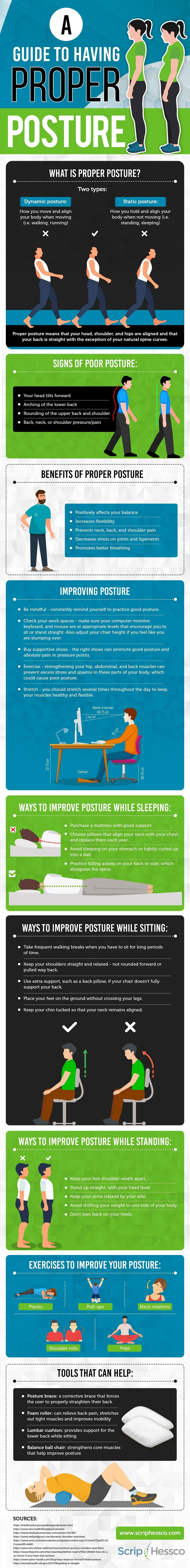 A Guide to Having Proper Posture #infographic