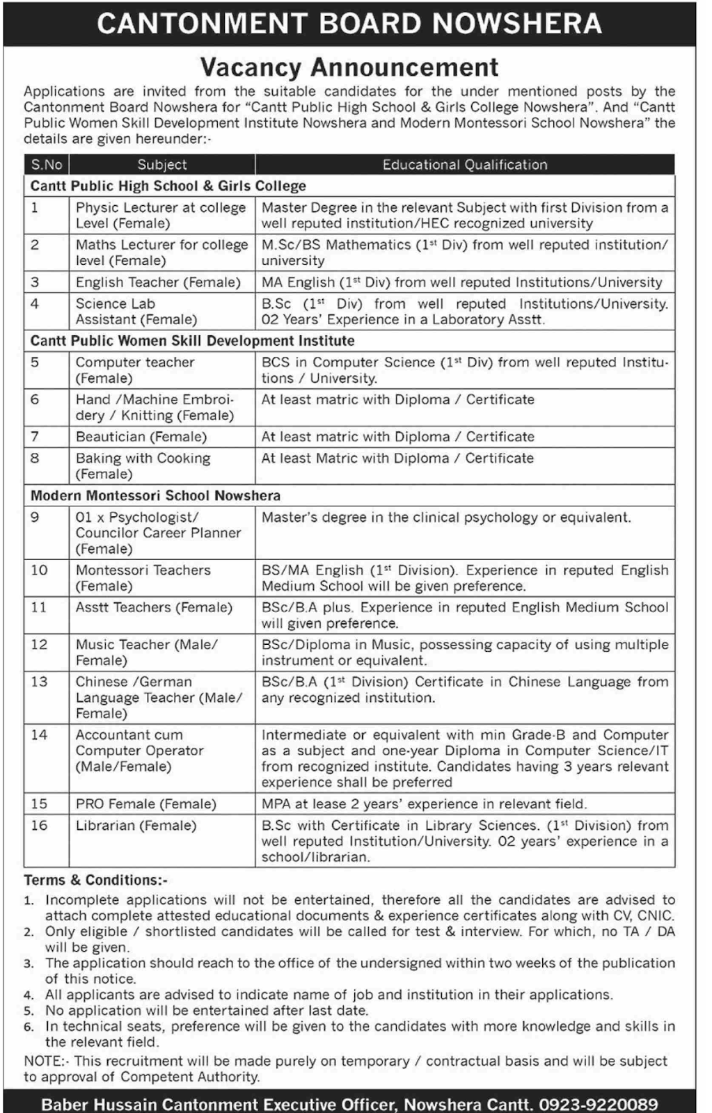 Jobs in Cantonment Board Nowshera Latest Advertisement 2020