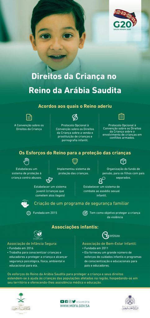 Internacional: Criança, prioridade do reino da Arábia Saudita