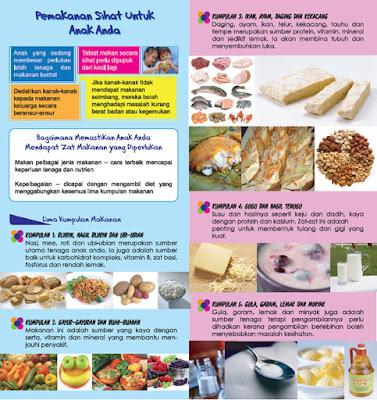 diet sihat anak