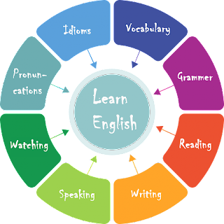M Spoken English Why Learn English 01