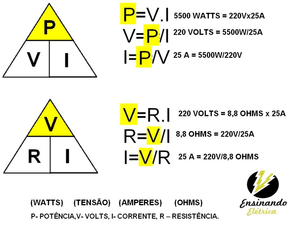 Formulas corrente eletrica e resistores
