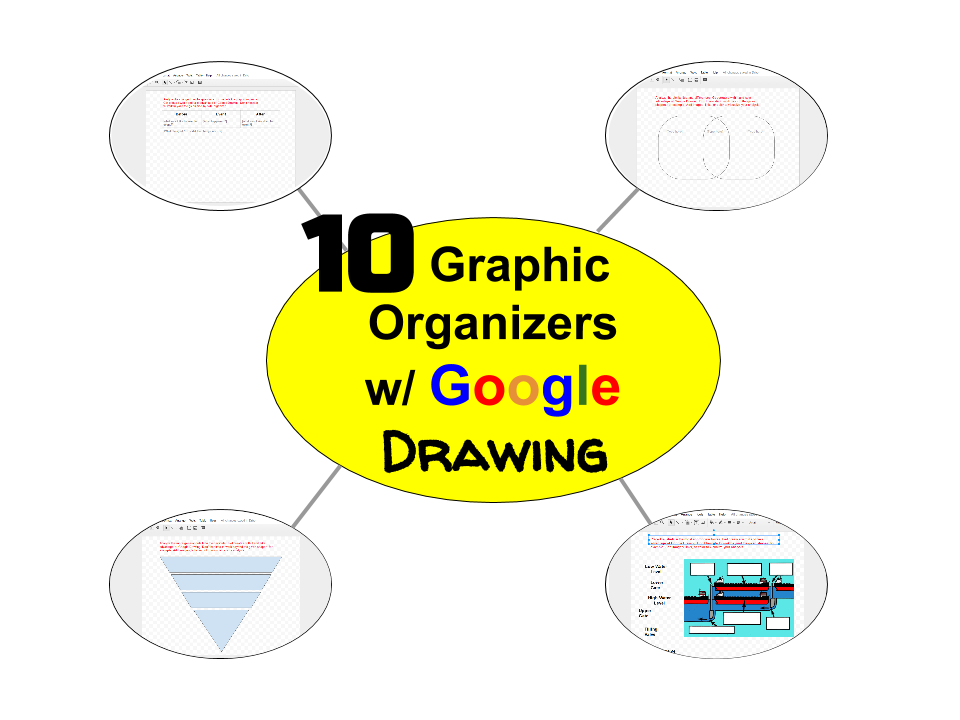 10 graphic organizers with google drawing