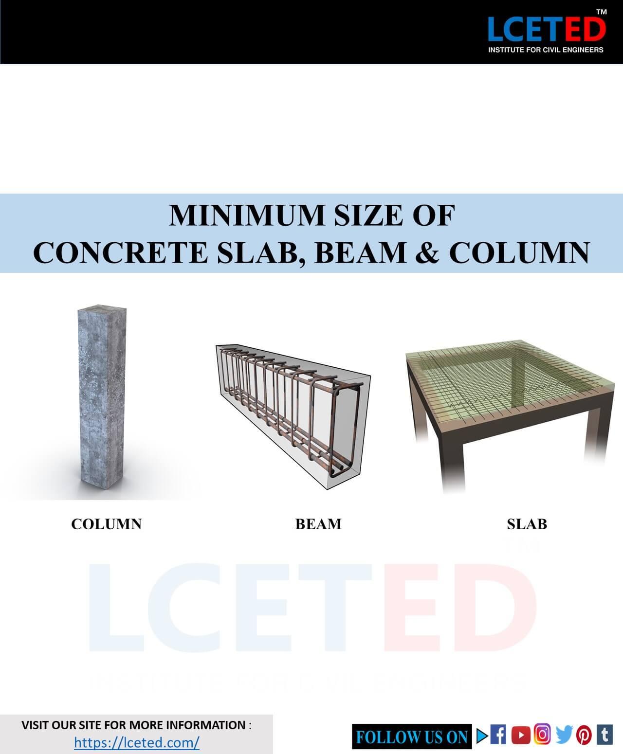 MINIMUM SIZE OF CONCRETE SLAB, BEAM & COLUMN