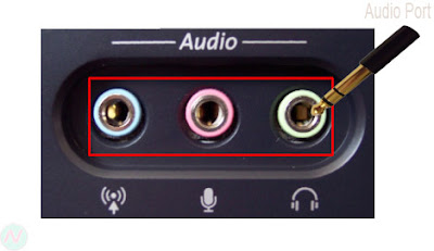 Audio port