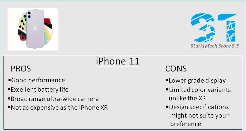 StarklyTech Apple iphone 11 Infograph