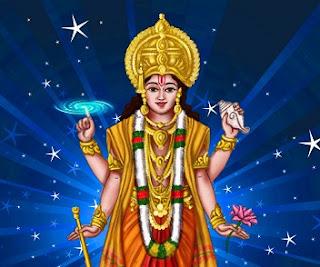 Lord Vishnu Mantra