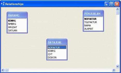 Gambar 7.2.Tabel-Tabel yang akan dihubungkan