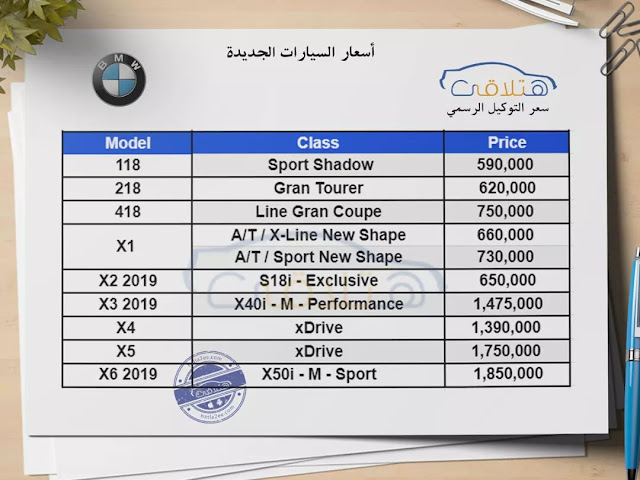 BMW prices in Egypt