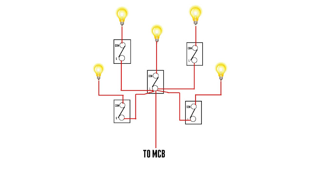 The World Through Electricity: 5 Gang 1 way switch