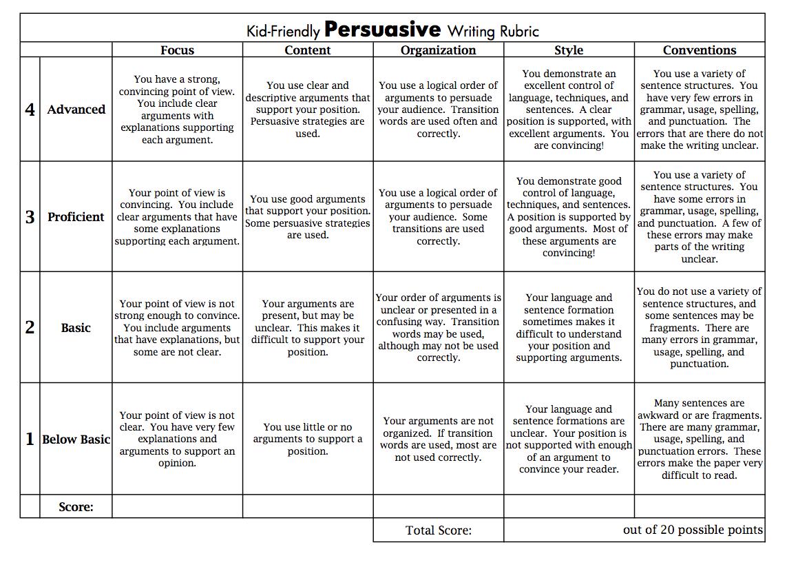 Grade essay rubrics