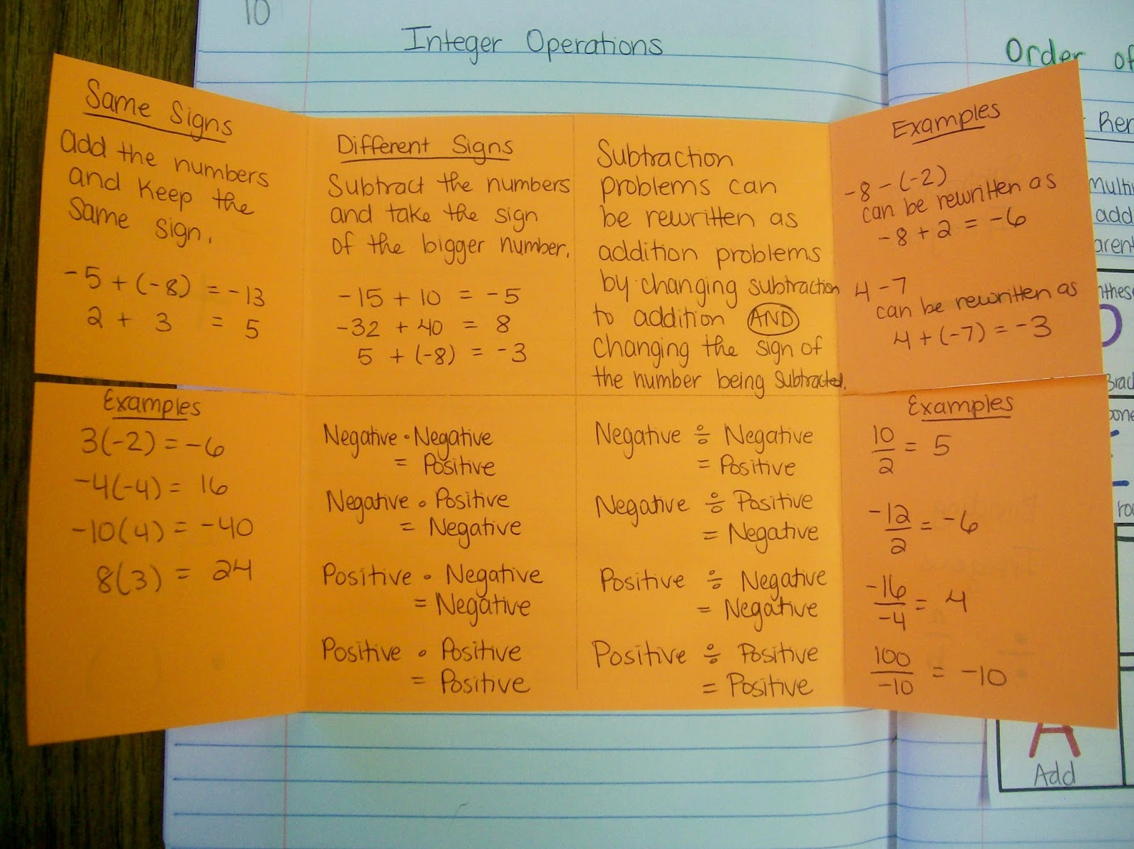 Adding And Subtracting Integers Rules Poster