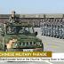 Huge China Military Parade 2017 - Video