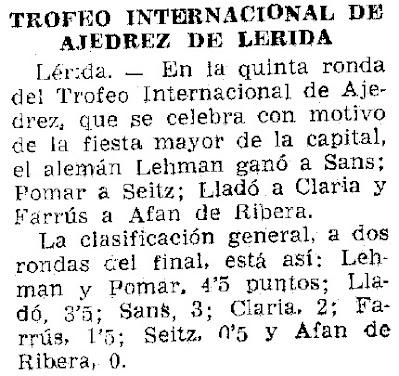 I Torneo Internacional de Lleida 1963, El Mundo Deportivo, 11/5/1963