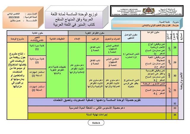 توازيع مجالية للمنير في اللغة العربية 2020 للمستوى الخامس. بصيغتي WORD - PDF