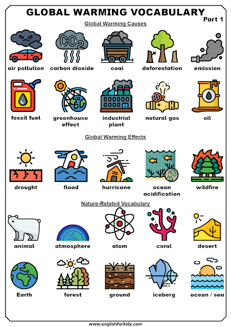 Global warming vocabulary for English learners - printable worksheets