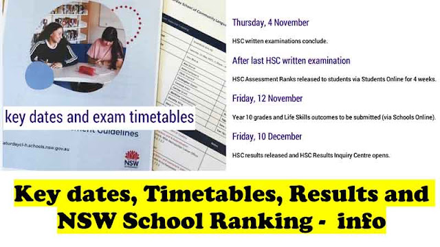 HSC exam results 2021