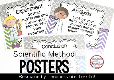 Scientific Method posters for the elementary classroom! Featuring the colors of purple, lime, and bright turquoise! The set includes a title poster, a flow chart of the steps, and a poster for each step!