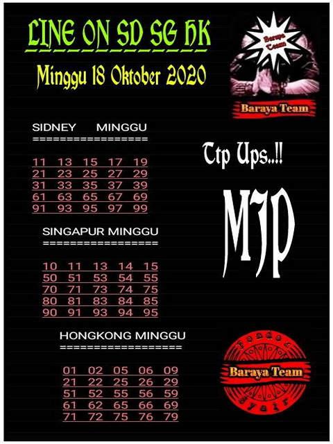 Kode syair Hongkong Minggu 18 Oktober 2020 237