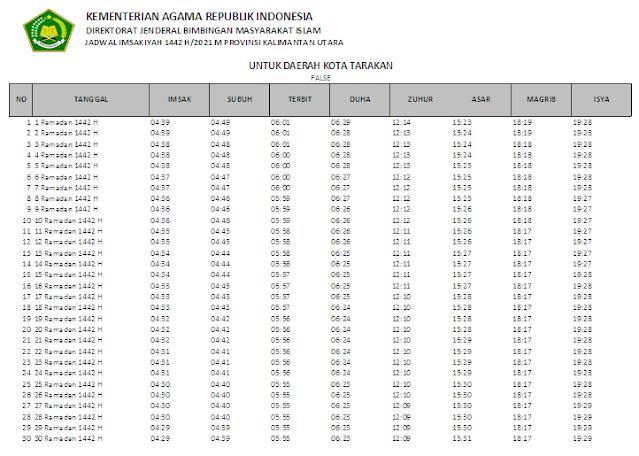 Jadwal Imsakiyah Ramadhan 1442 H Kota Tarakan, Provinsi Kalimantan Utara