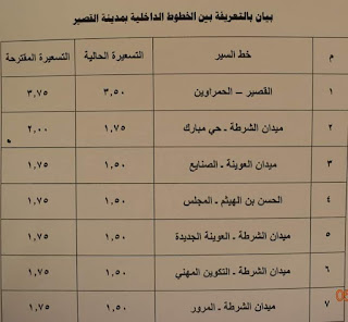 ننشر التعريفه الجديده للمواصلات داخل وبين المدن المصرية بعد زياده اسعار الوقود بجميع المحافظات FB_IMG_1562347896404