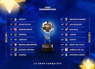 Sorteo de octavos de final de La Libertadores y Sudamericana