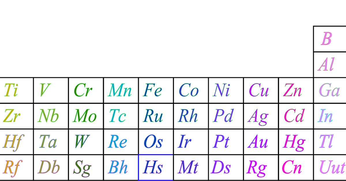Ciencias de joseleg 5 otras versiones de la tabla periodica y sus ciencias de joseleg 5 otras versiones de la tabla periodica y sus lmites urtaz Images