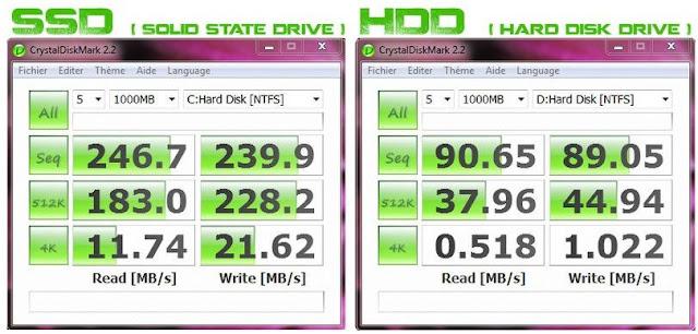 Laptop Lemot? Bikin Kencang Tanpa Perlu Upgrade RAM. Kasih SSD Aja! (Disertai Analogi Sederhana)