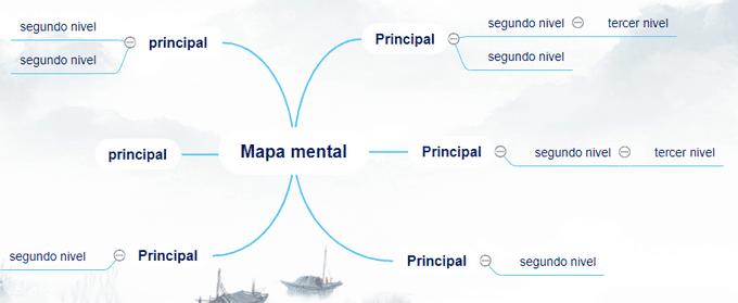 Mapa mental hecho con la app AirMore Mind