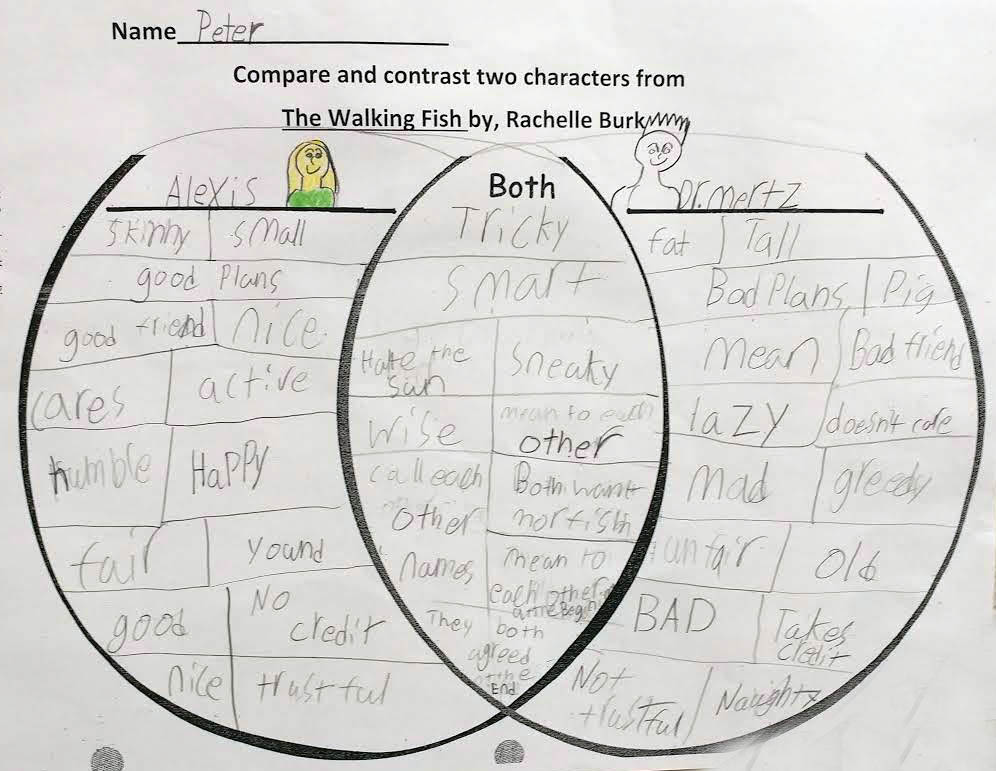 Rachelle burk childrens author school author visits steam compare contrast 2 characters click below to print blank venn diagram ccuart Gallery