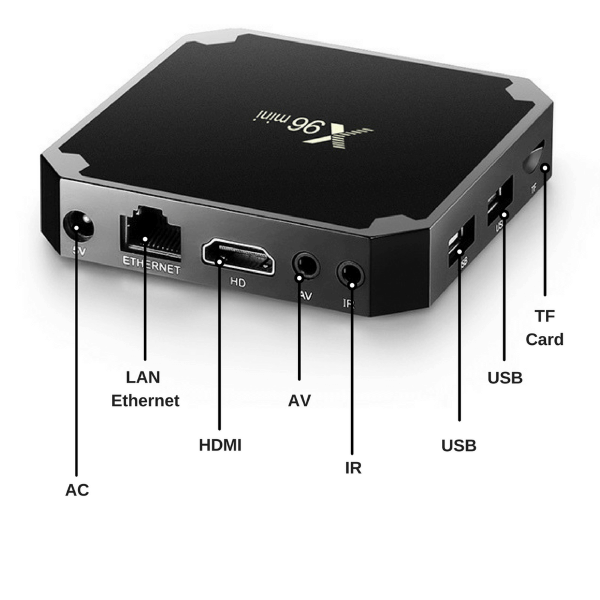 Review Android TV Box X96 4K
