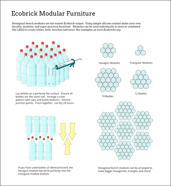 Pembuatan Ecobrick Di Lingkungan Madrasah Catatan Anik Zahra