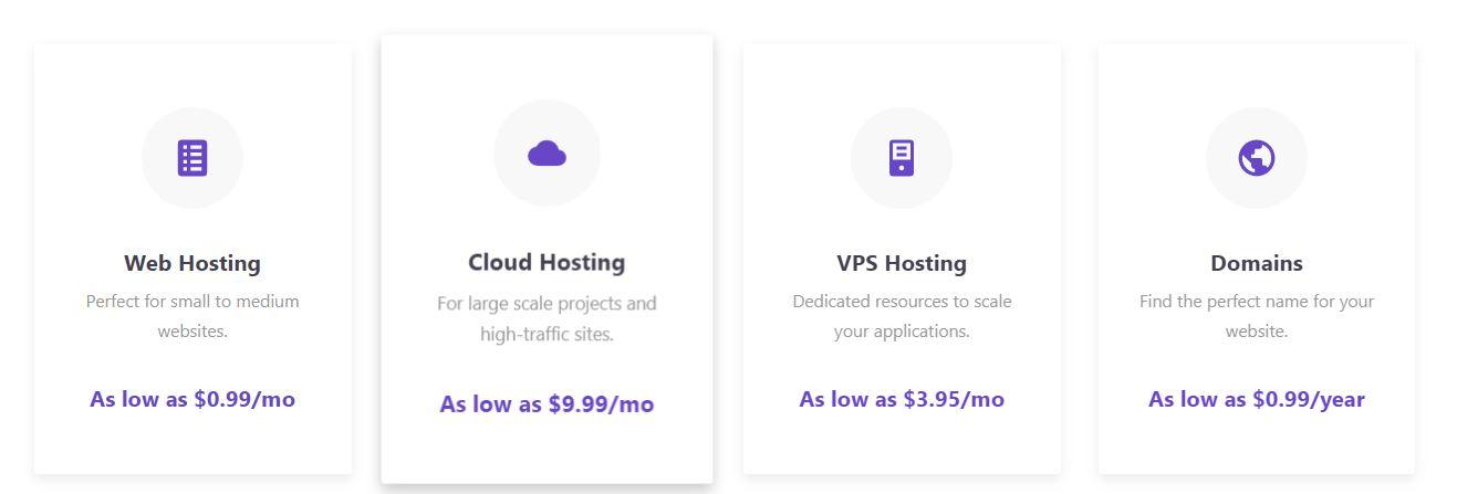 best-web-hosting-for-wordpress