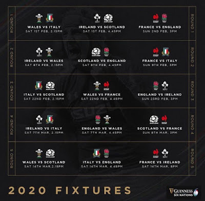 Six Nations 2020
