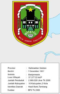 Gambar lambang Provinsi Kalimantan Selatan