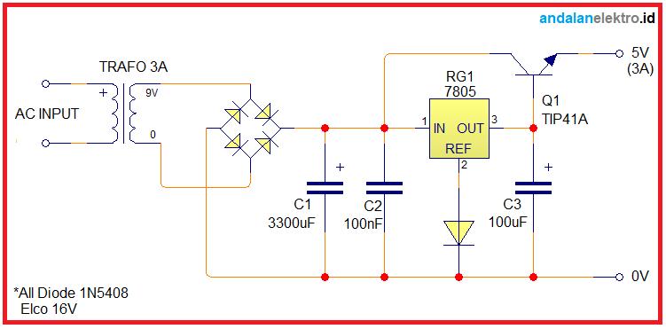 Rangkaian power supply regulator stabil 5v 3A