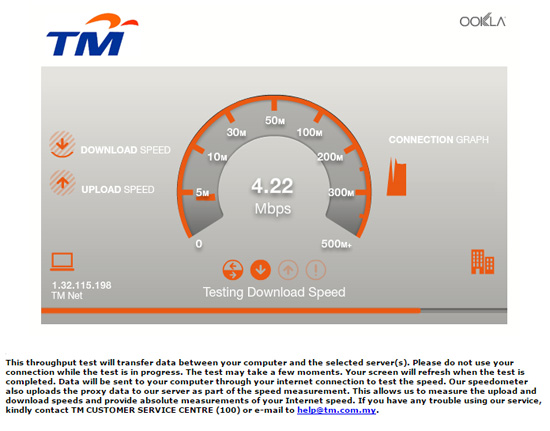 Unifi Speed Test - TM Unifi Speedometer
