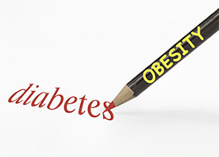 Diabetes Signs and Symptoms, What You Should Know!