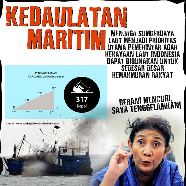 Menjaga Kedaulatan Maritim