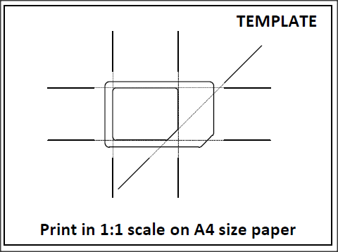 Above templates are drawn strictly following ETSI specification
