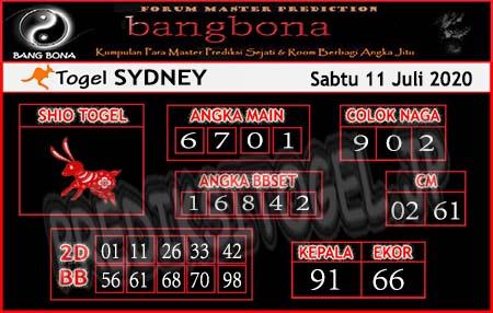 Prediksi Bangbona Sydney Sabtu 11 Juli 2020