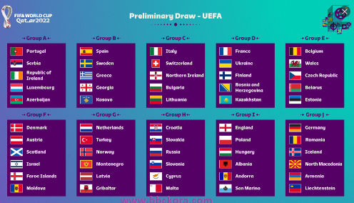 تصفيات كاس العالم اوروبا 2022