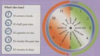 Resultado de imagen de todas las horas en ingles escritas