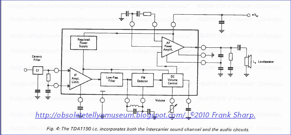 Obsolete Technology Tellye !: WEST (SEIMART) TV12P CHASSIS